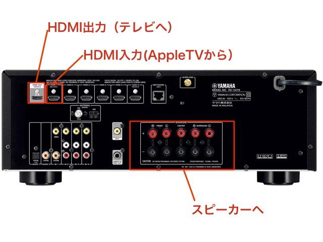 appletvon02